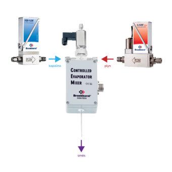 Odpařovací a míchací systém Bronkhorst CEM