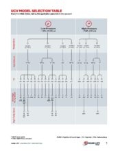 Selection Tool - Ultračisté membránové ventily HAM-LET
