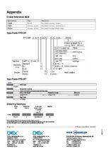 Tvorba objednacího kódu - Kontinuální magnetostrikční snímač BLM - Stavoznak s horní montáží UTN