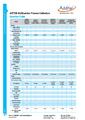 Jaký model zvolit - Multifunkční kalibrátory Additel 226/227
